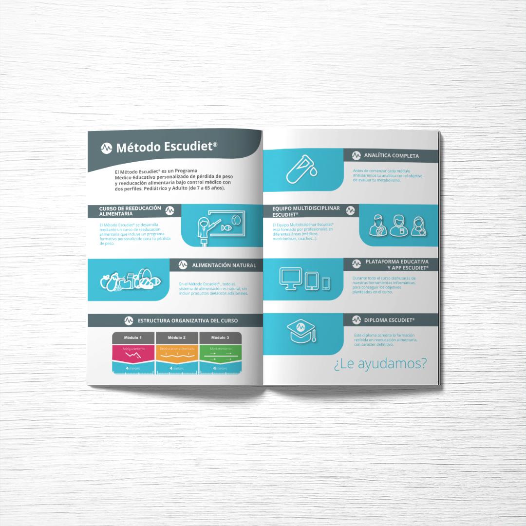 Diseño e impresión de material didáctico para clínica